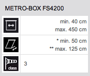 Technische Daten Metro-Box FS4200