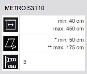 Technische Daten MEtro S3110