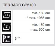 Technische Daten Terrado GP5100